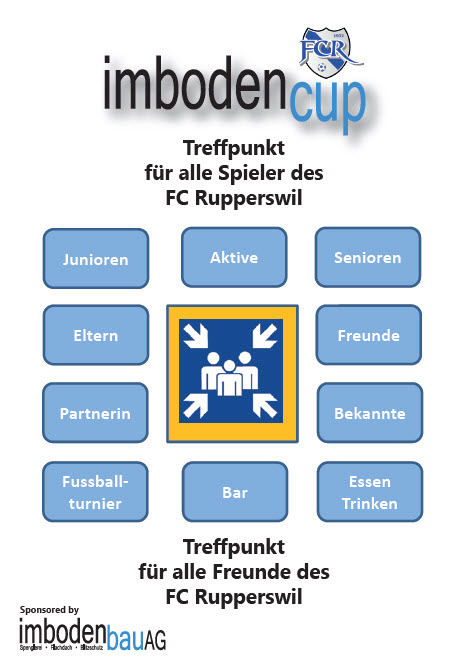 Imboden-Cup